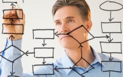 Nachfolgeplanung – Fahrplan und Phasen der Unternehmensnachfolge